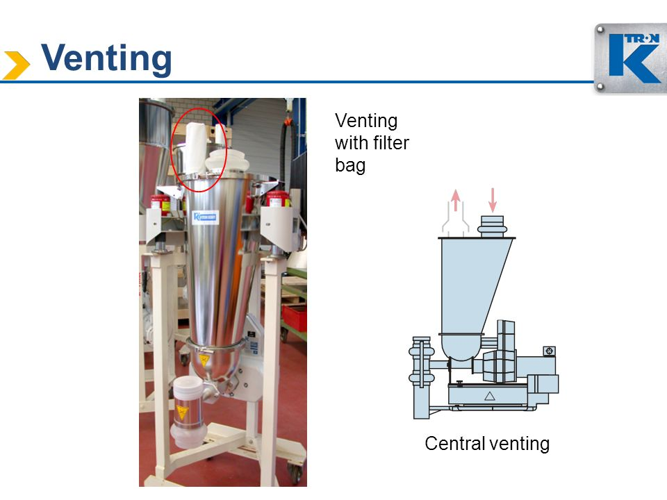 Venting Venting with filter bag Central venting