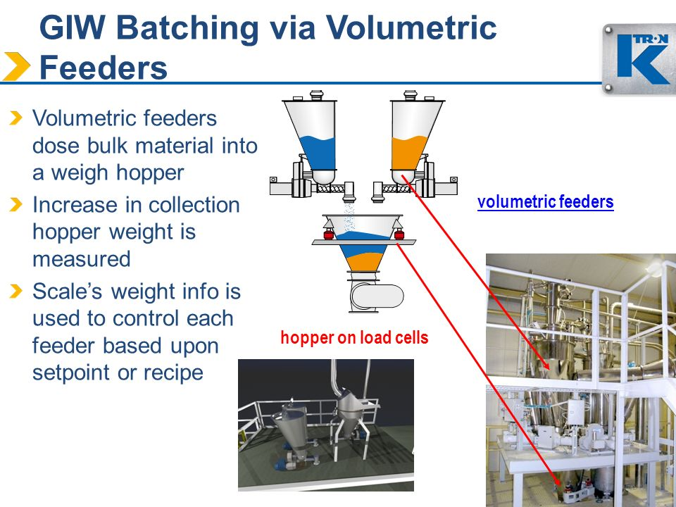 GIW Batching via Volumetric Feeders