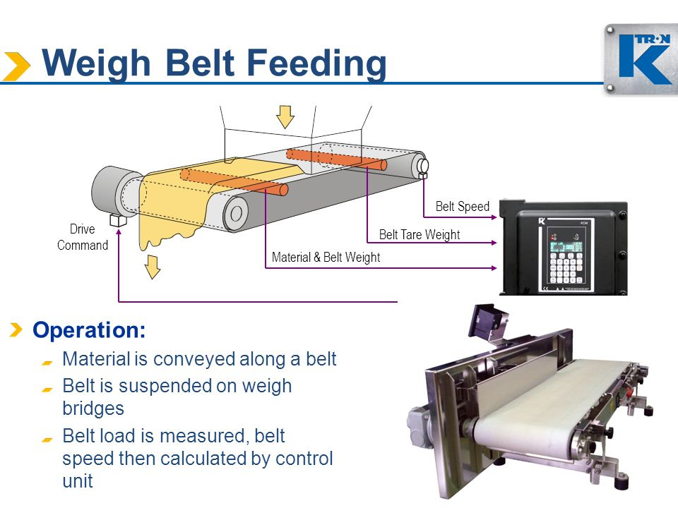 Weigh Belt Feeding Operation: Material is conveyed along a belt