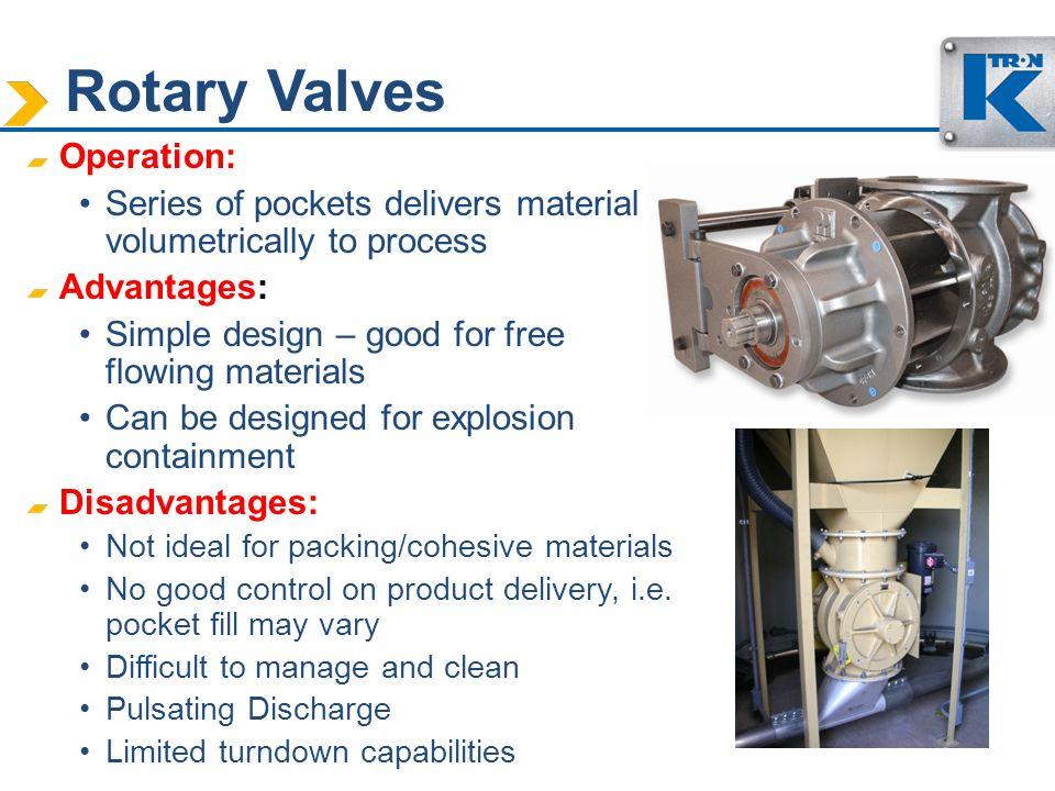 Rotary Valves Operation: