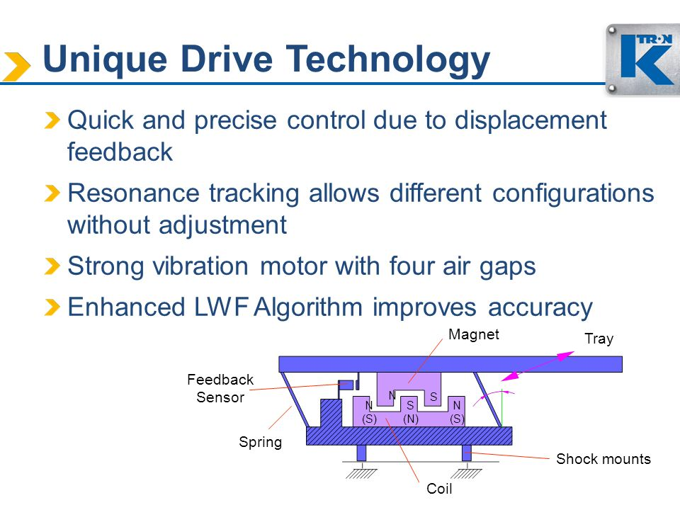 Unique Drive Technology