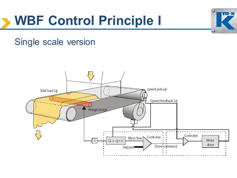 WBF Control Principle I