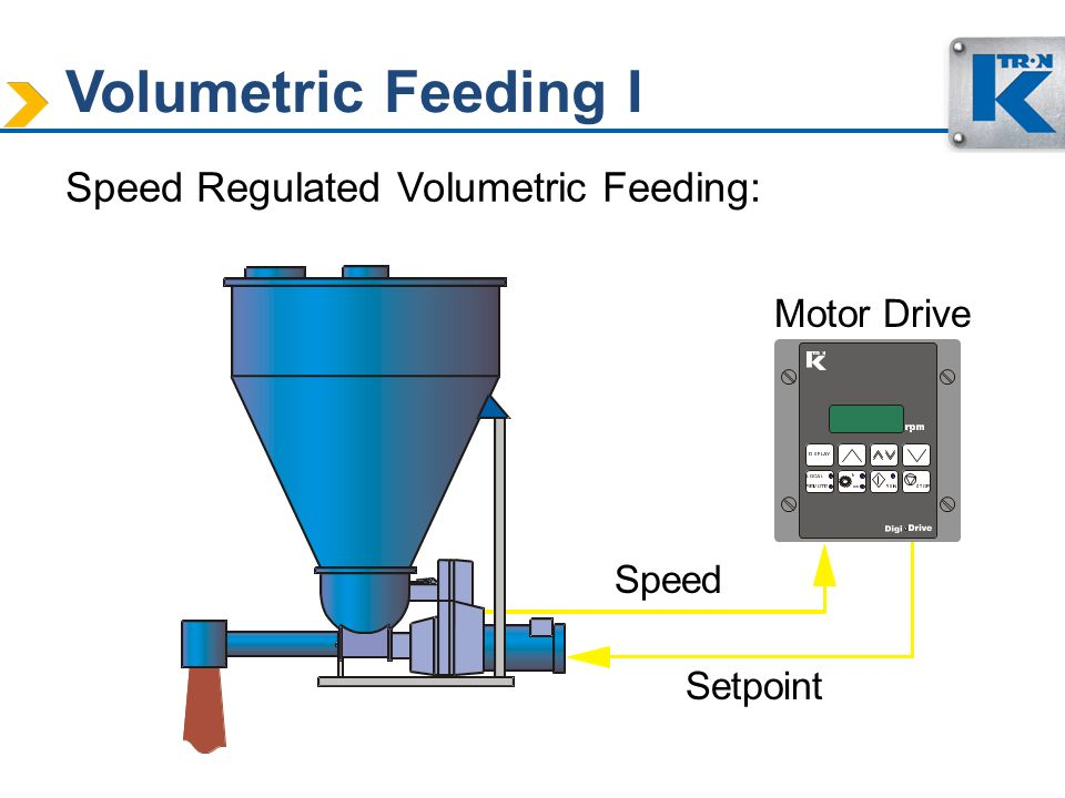 Volumetric Feeding I Speed Regulated Volumetric Feeding: Motor Drive