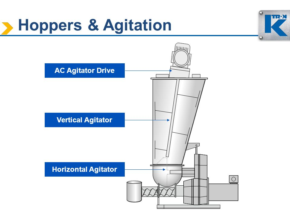 Hoppers & Agitation AC Agitator Drive Vertical Agitator