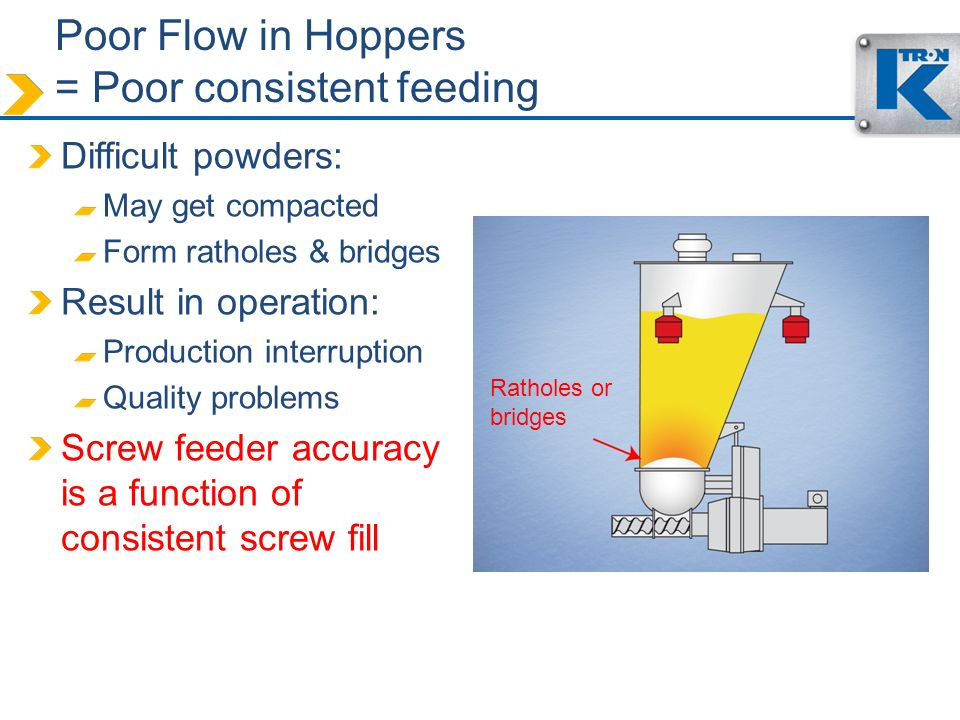 Poor Flow in Hoppers = Poor consistent feeding