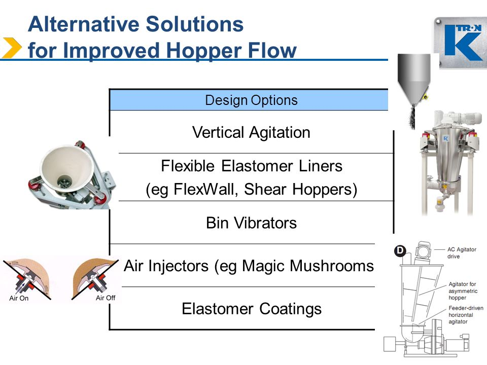 Alternative Solutions for Improved Hopper Flow