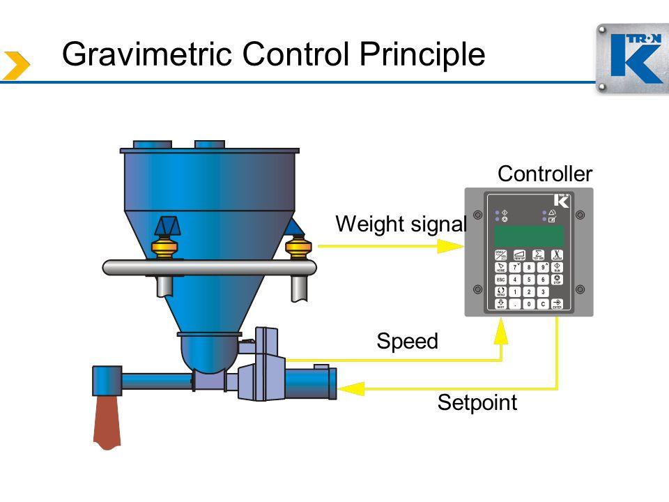 Gravimetric Control Principle