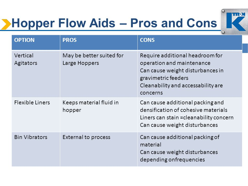 Hopper Flow Aids – Pros and Cons