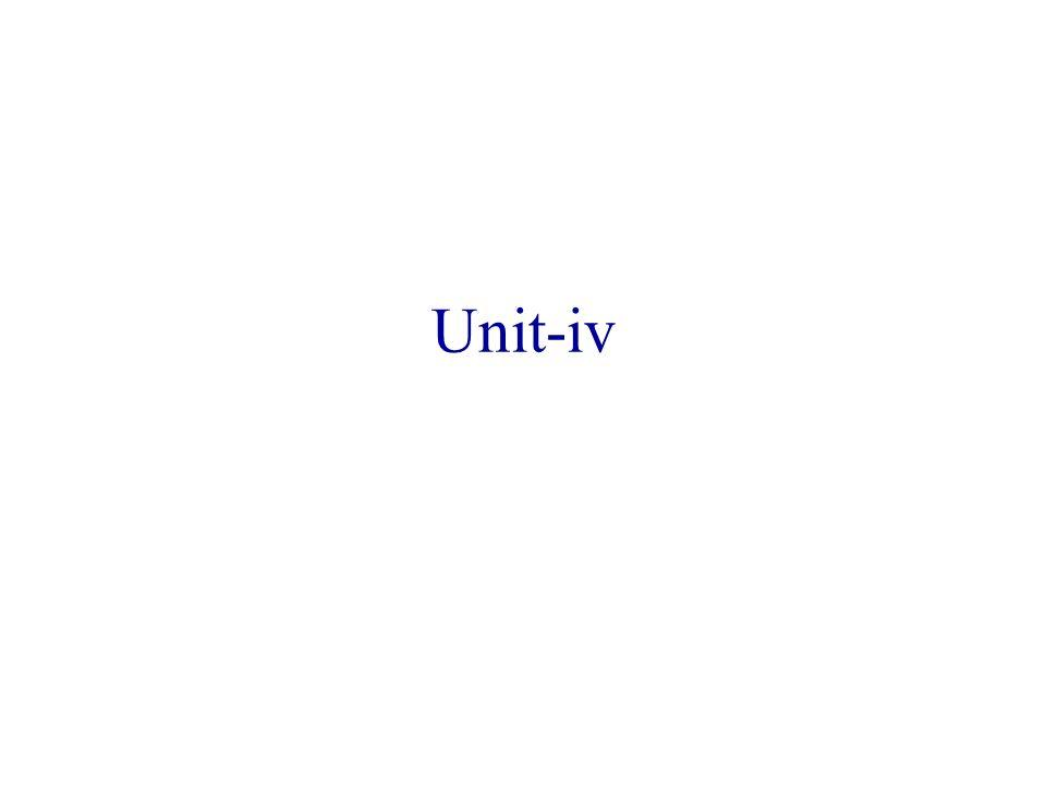 Unit-iv