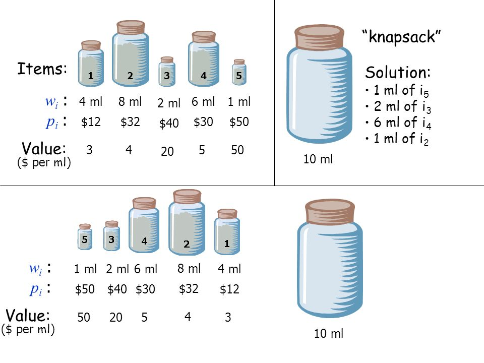knapsack Items: Solution: wi : pi : Value: wi : pi : Value: