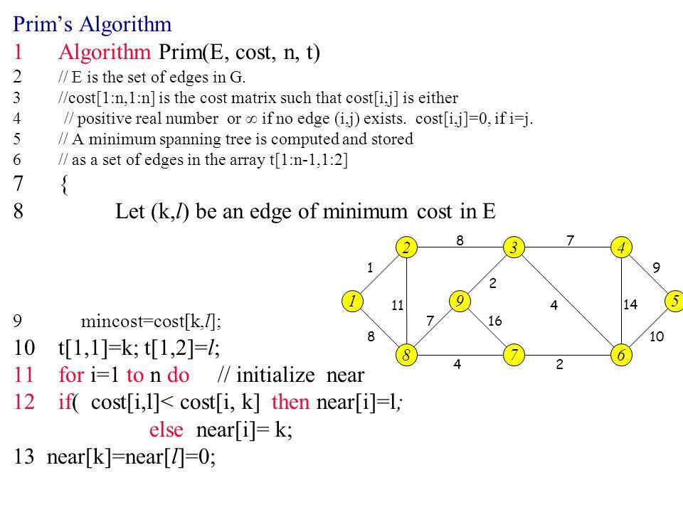 1 Algorithm Prim(E, cost, n, t)