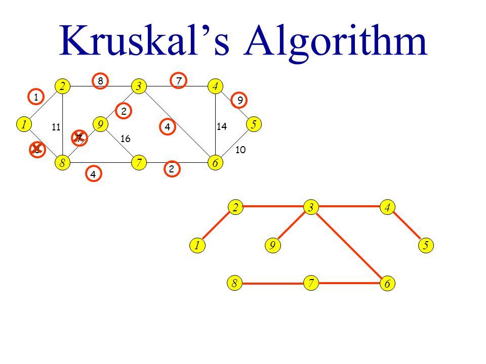 Kruskal's Algorithm   1 2 8 9 3 7 5 4 6 2 3 4 1 9 5 8 7 6 8 7 1 9 2
