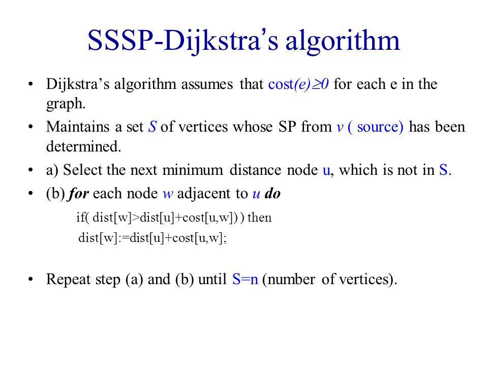 SSSP-Dijkstra's algorithm
