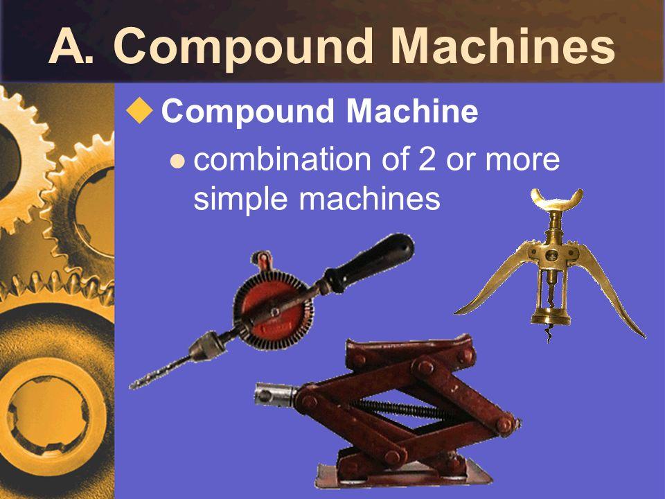 A. Compound Machines Compound Machine