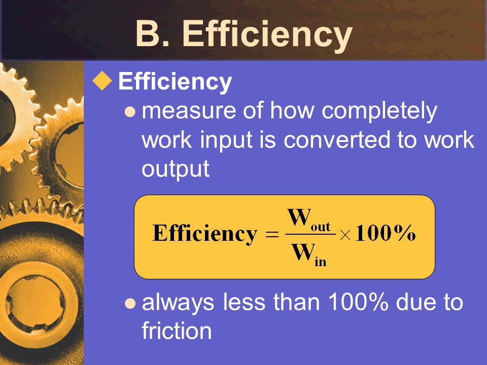 B. Efficiency Efficiency