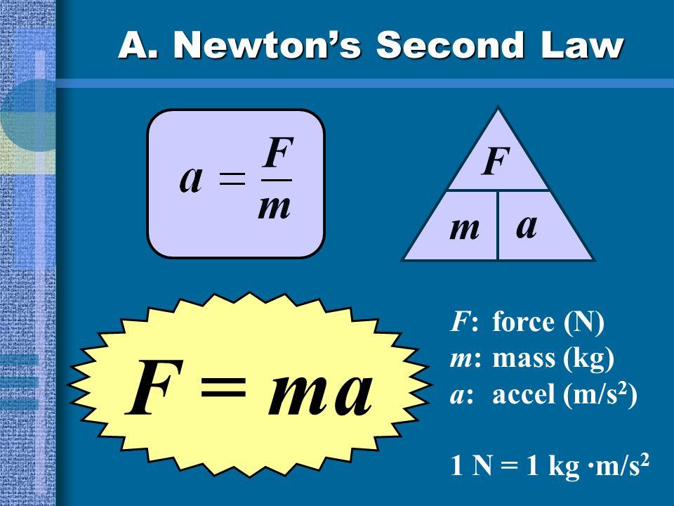 F = ma F m a F m A. Newton's Second Law F: force (N) m: mass (kg)