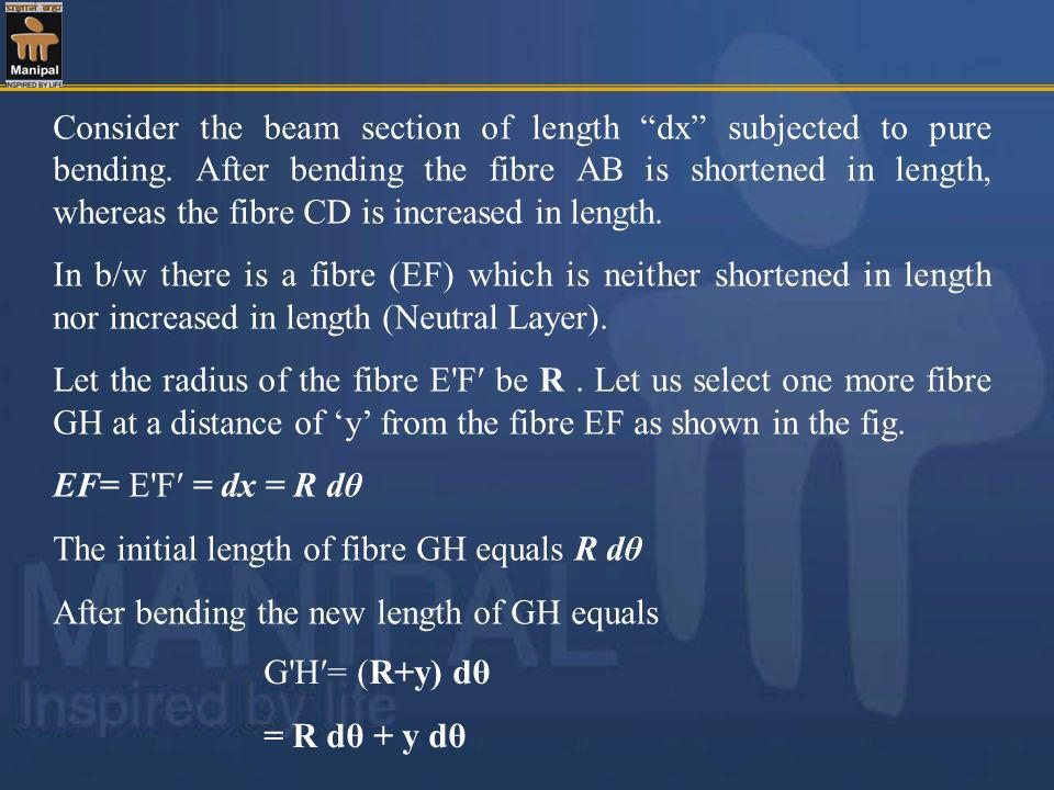 Consider the beam section of length dx subjected to pure bending