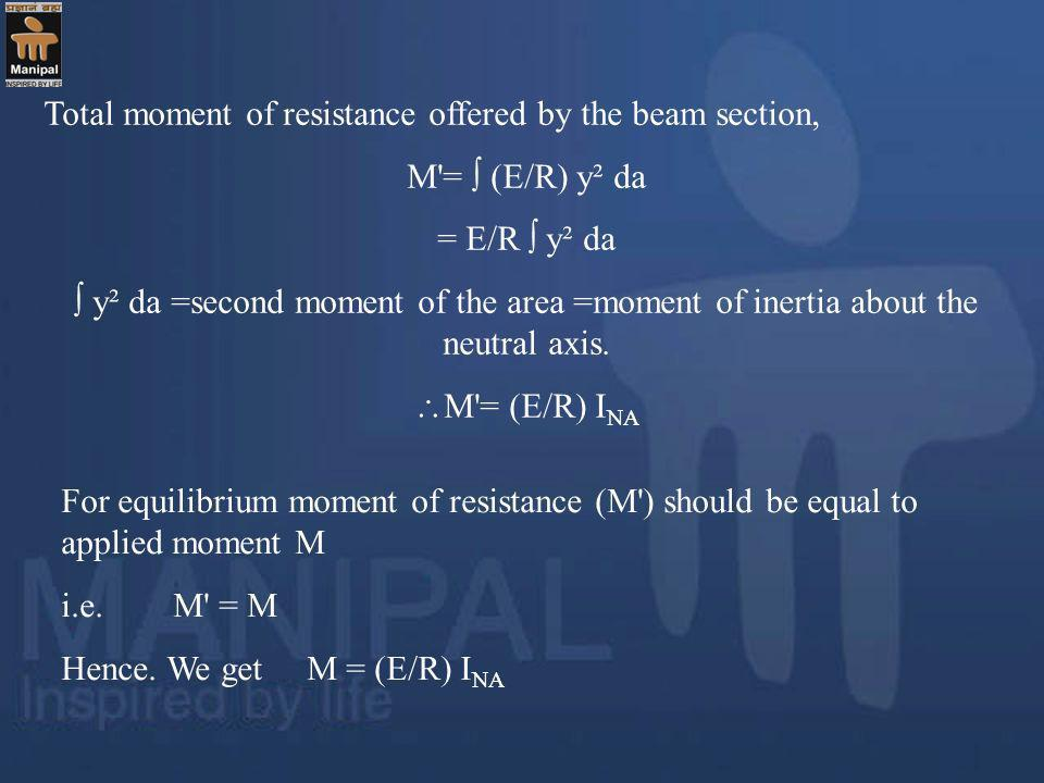 Total moment of resistance offered by the beam section,