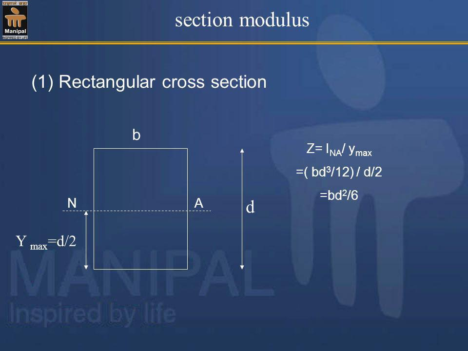 section modulus (1) Rectangular cross section d b Y max=d/2
