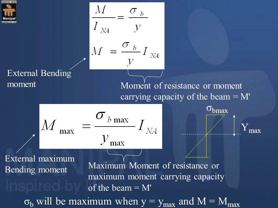 σb will be maximum when y = ymax and M = Mmax