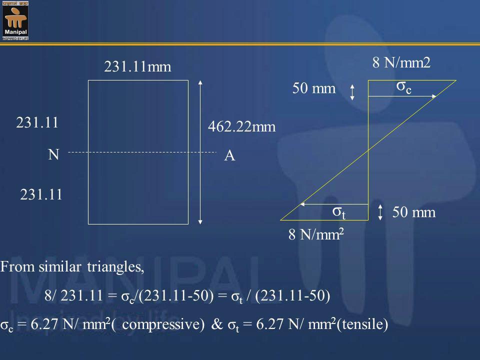 8 N/mm2 50 mm. σc. σt. 231.11mm. 231.11. 462.22mm. N. A. 231.11. From similar triangles, 8/ 231.11 = σc/(231.11-50) = σt / (231.11-50)