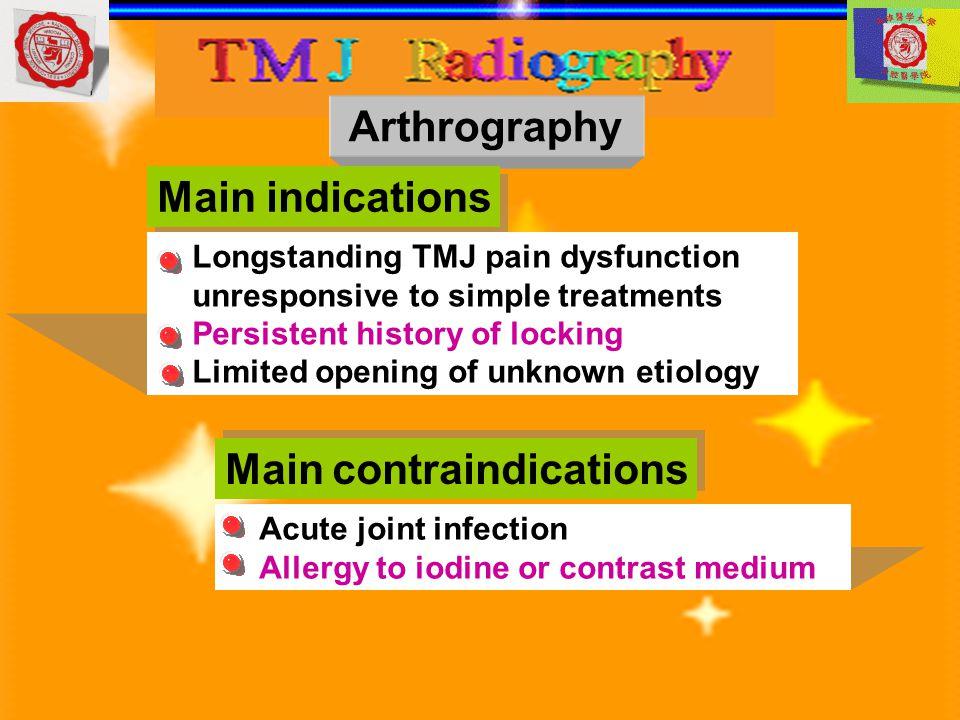 Main contraindications
