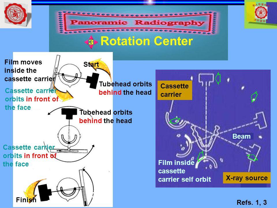 Rotation Center Film moves Start inside the cassette carrier