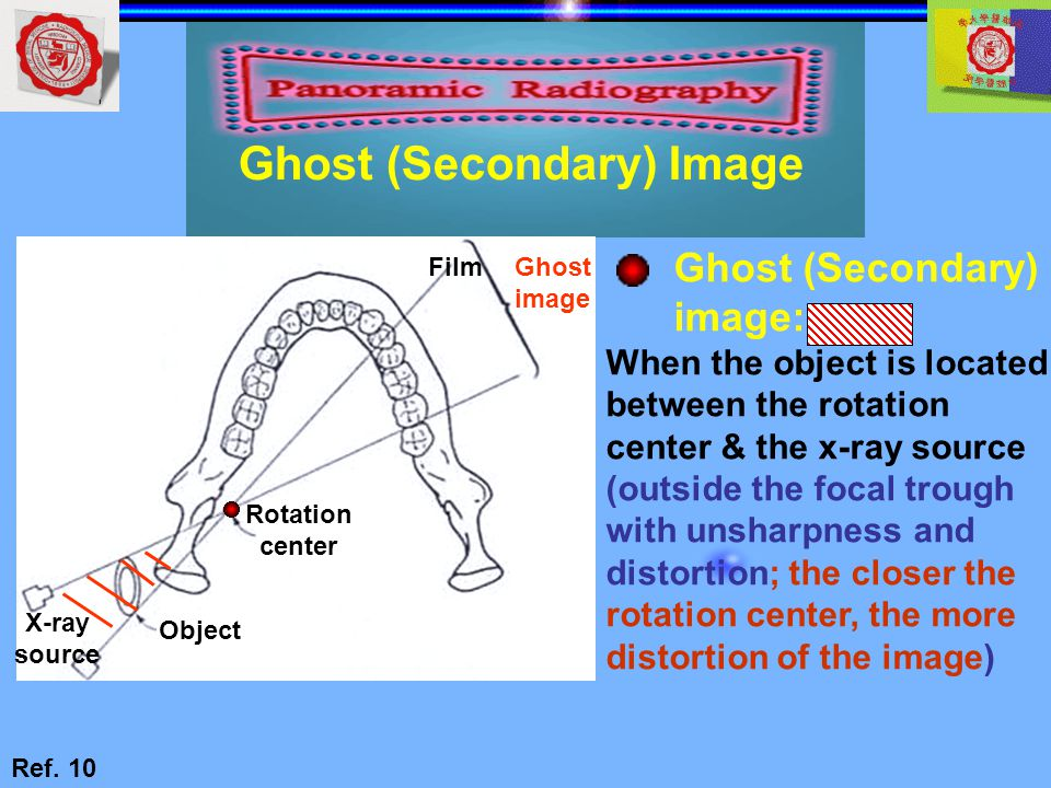 Ghost (Secondary) Image