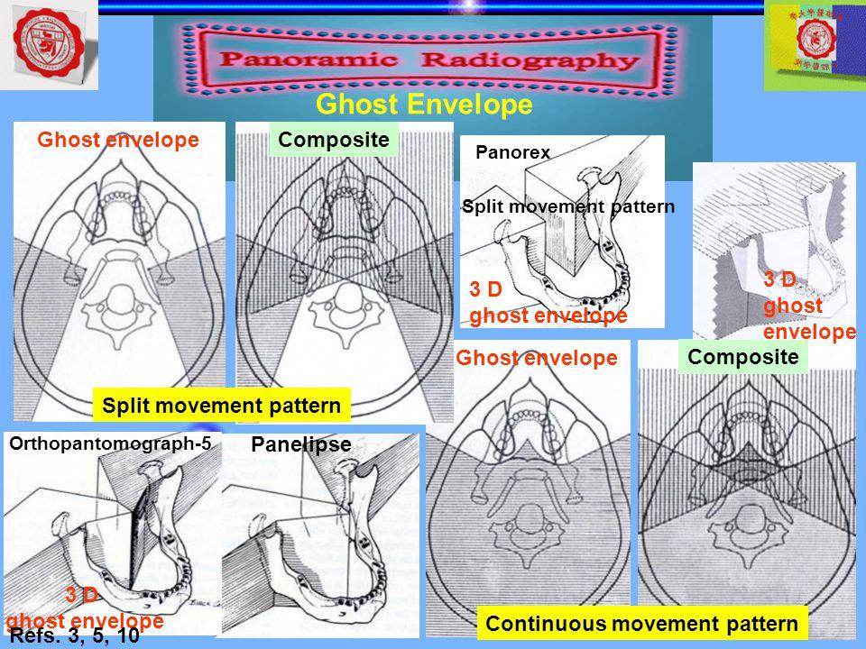 Ghost Envelope Split movement pattern Ghost envelope Composite 3 D