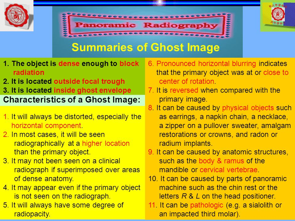 Summaries of Ghost Image