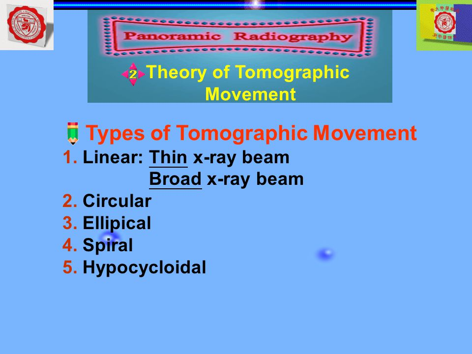 Types of Tomographic Movement