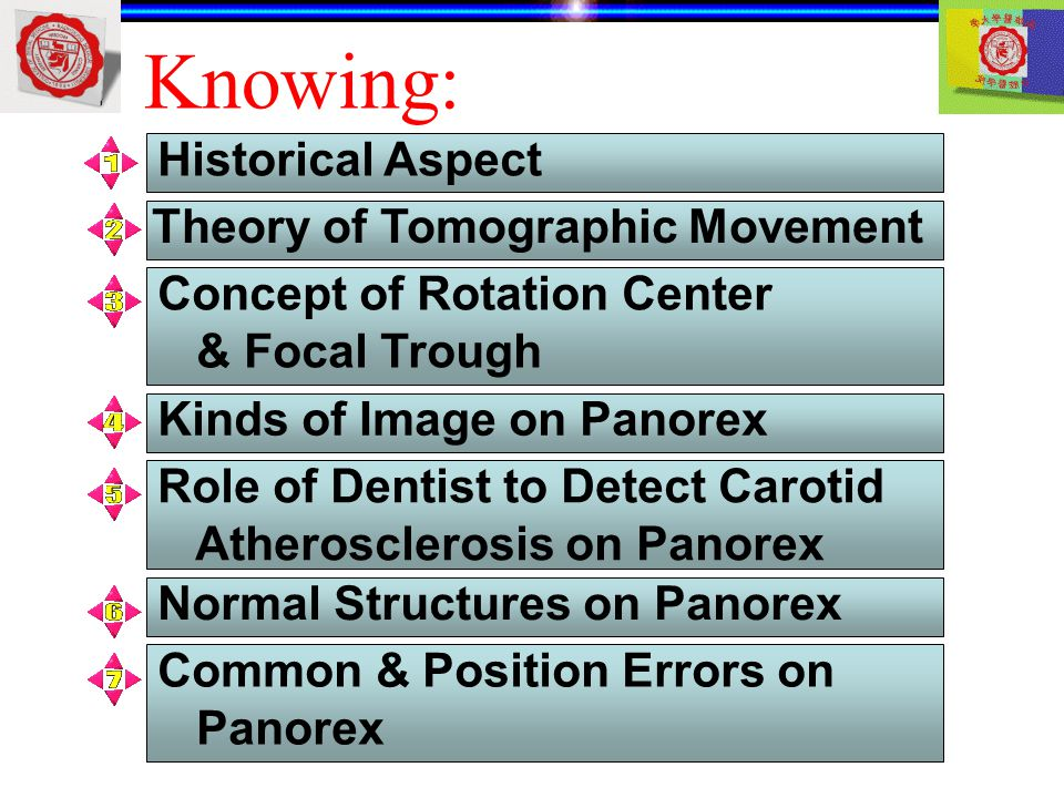 Knowing: Historical Aspect Theory of Tomographic Movement