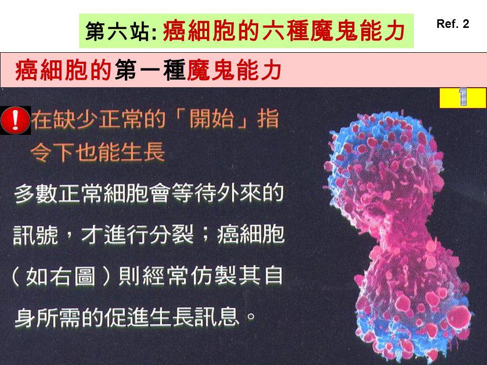 第六站: 癌細胞的六種魔鬼能力 Ref. 2 癌細胞的第一種魔鬼能力