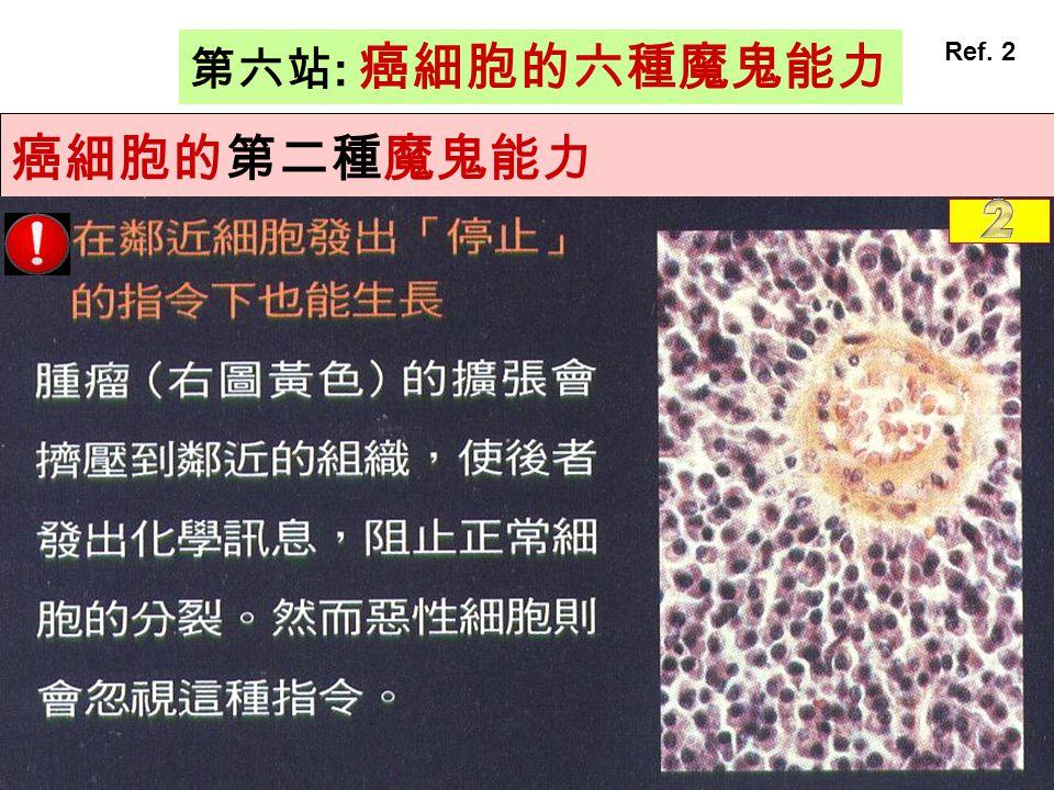 第六站: 癌細胞的六種魔鬼能力 Ref. 2 癌細胞的第二種魔鬼能力