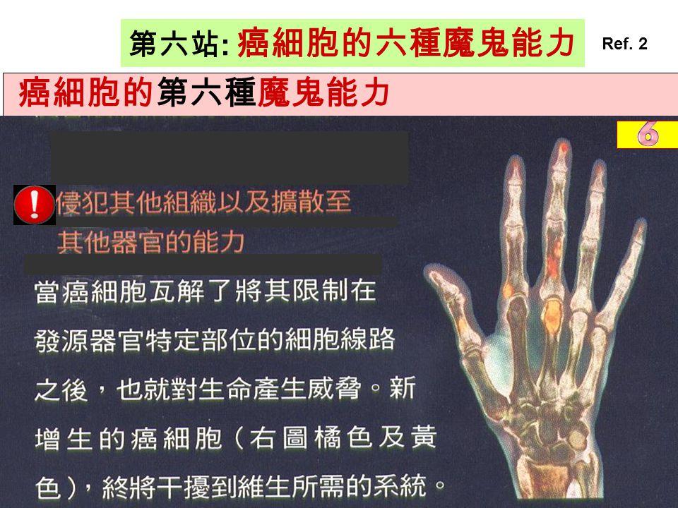 第六站: 癌細胞的六種魔鬼能力 Ref. 2 癌細胞的第六種魔鬼能力