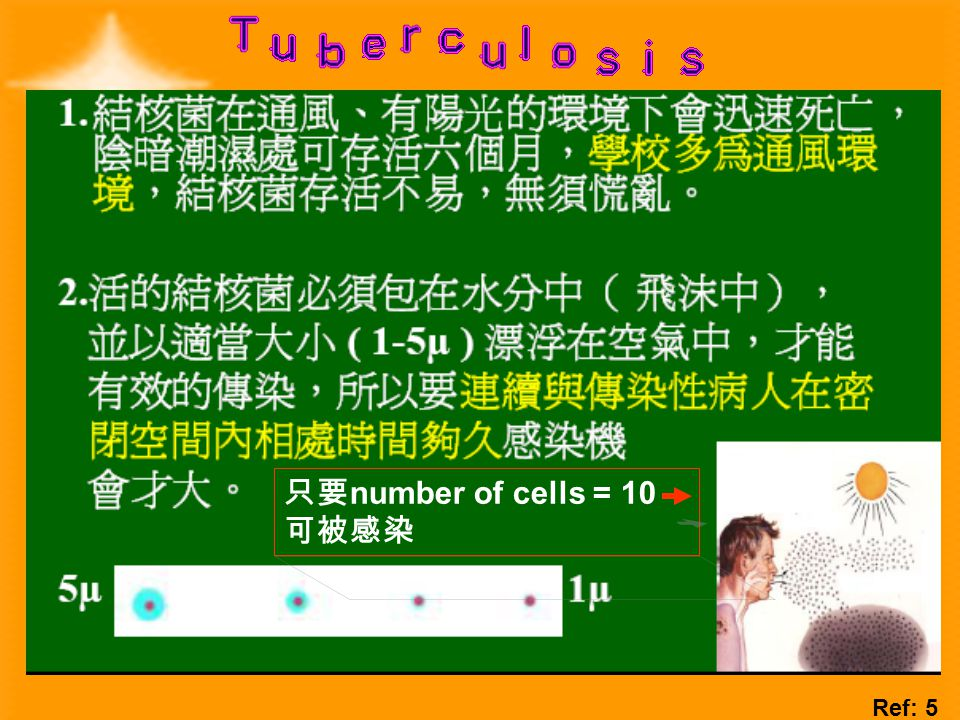 只要number of cells = 10 可被感染