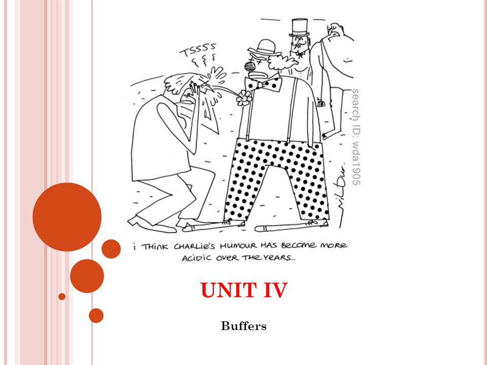 UNIT IV Buffers