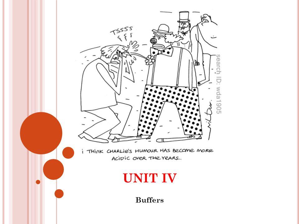 UNIT IV Buffers