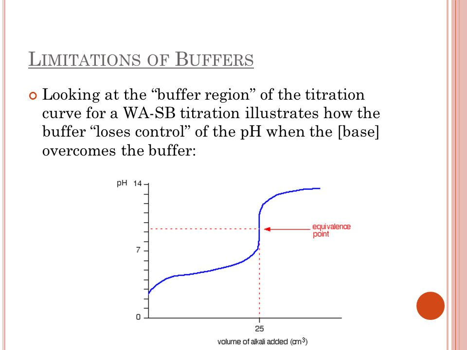 Limitations of Buffers
