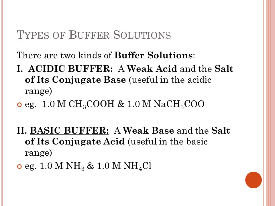 Types of Buffer Solutions