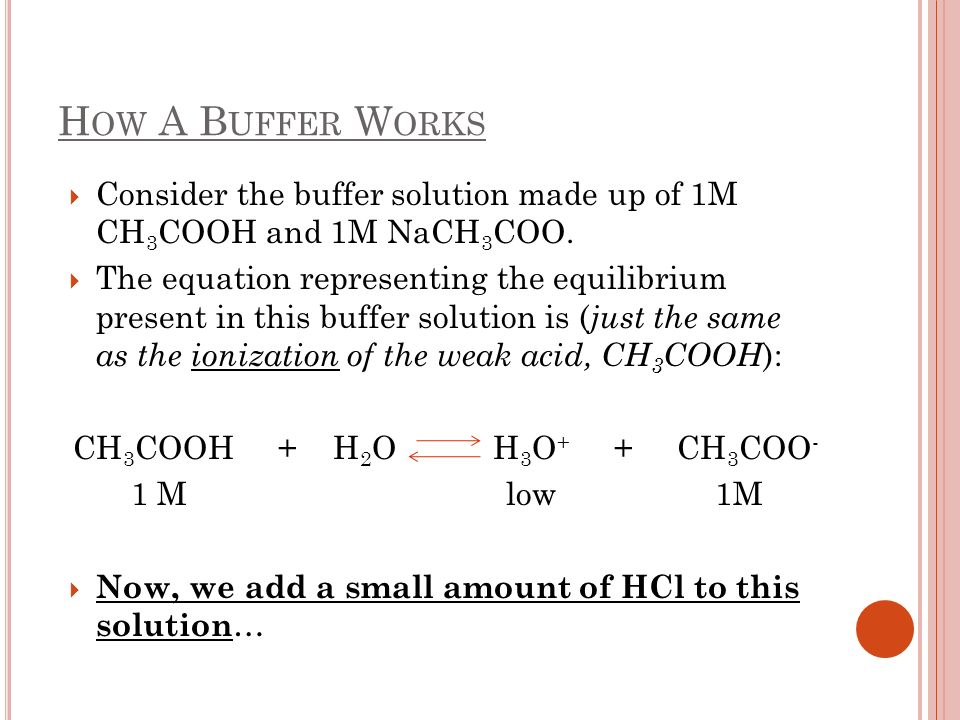 How A Buffer Works Consider the buffer solution made up of 1M CH3COOH and 1M NaCH3COO.