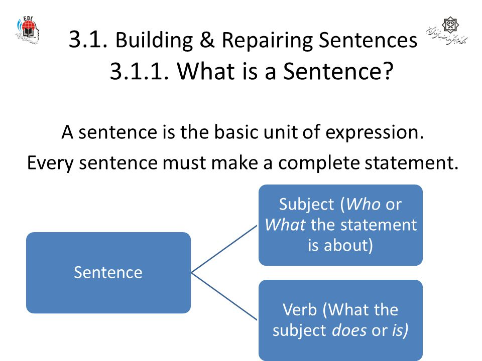 3.1. Building & Repairing Sentences 3.1.1. What is a Sentence