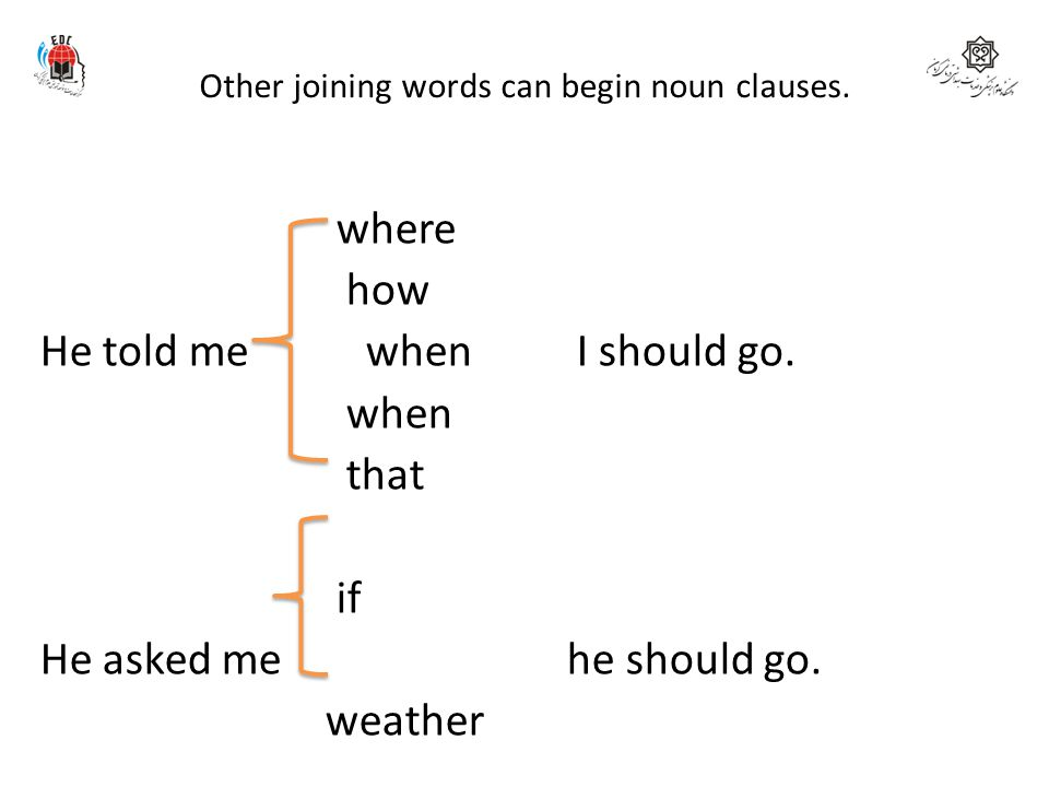 Other joining words can begin noun clauses.