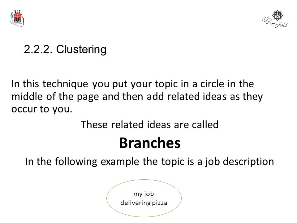 2.2.2. Clustering In this technique you put your topic in a circle in the middle of the page and then add related ideas as they occur to you.