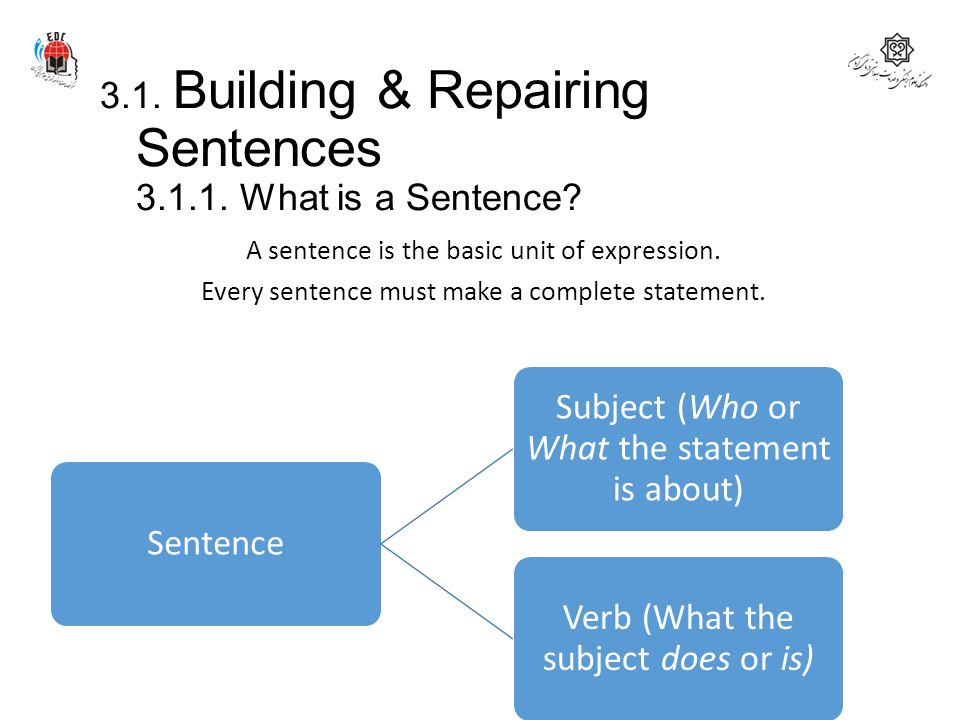 3.1. Building & Repairing Sentences 3.1.1. What is a Sentence