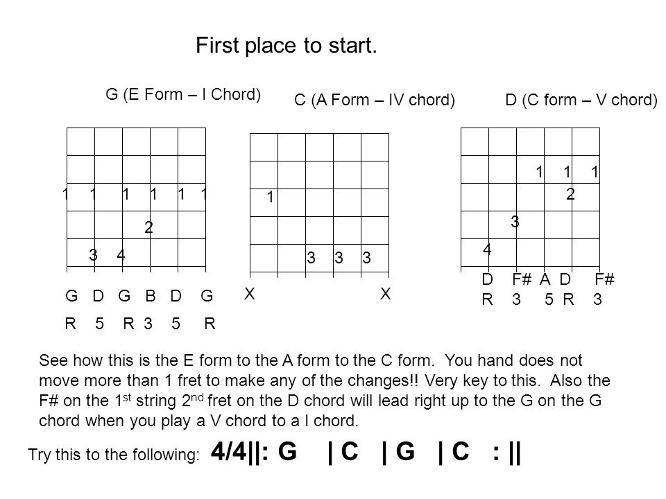 First place to start. G (E Form – I Chord) C (A Form – IV chord)