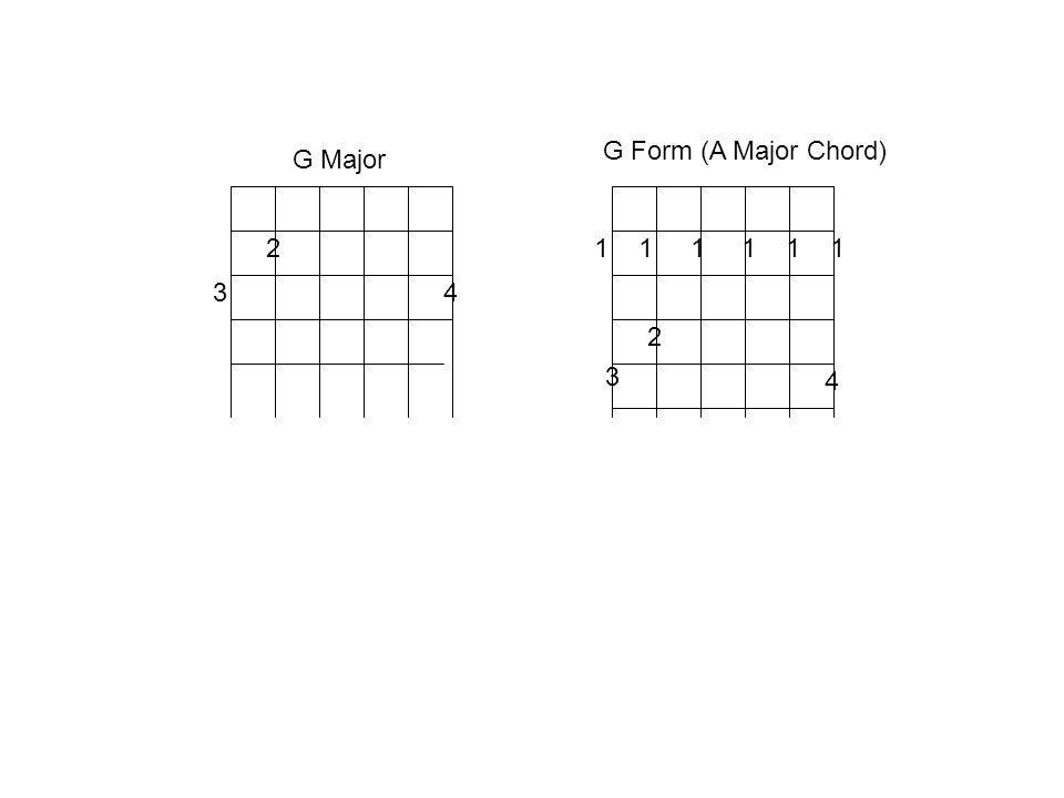 G Form (A Major Chord) G Major 2 1 1 1 1 1 1 3 4 2 3 4