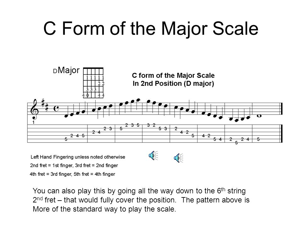 C Form of the Major Scale