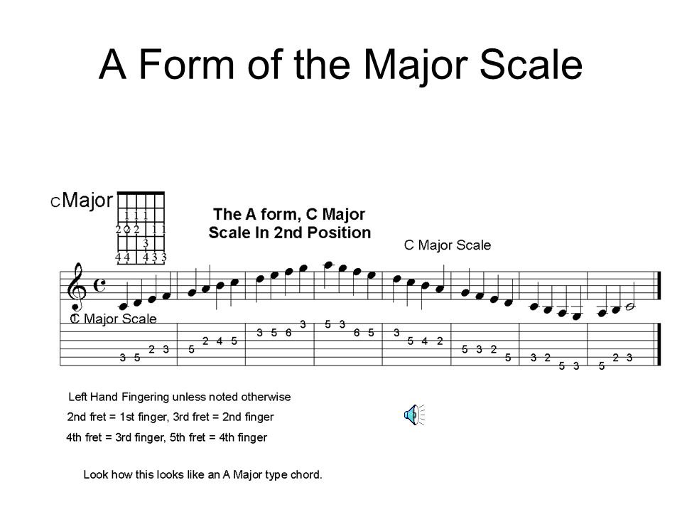 A Form of the Major Scale