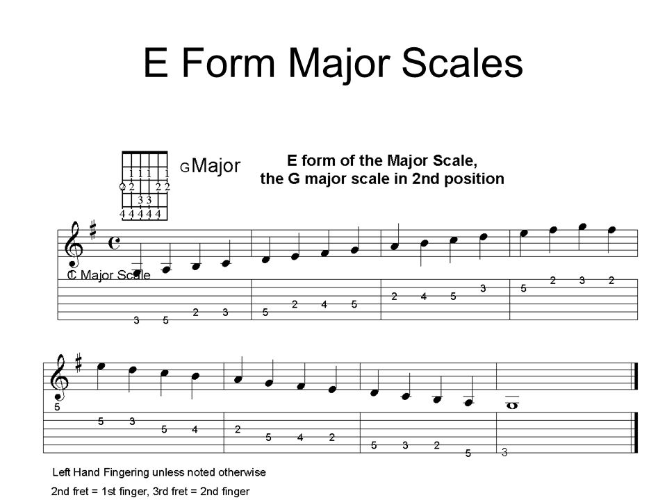 E Form Major Scales3. This is the scale form that you should start with. It is the easiest of the patterns to.